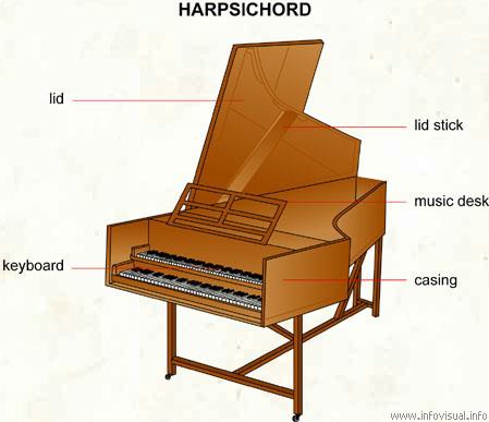 Klavsen (Fr. Clavecin, İt. Clavicembalo, Alm. Cembalo, İng. Harpsichord) piyanonun atası olan bir tarihi enstrüman