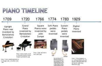 Klasik Batı Müziğinin Dört Dönemi Şunlardır